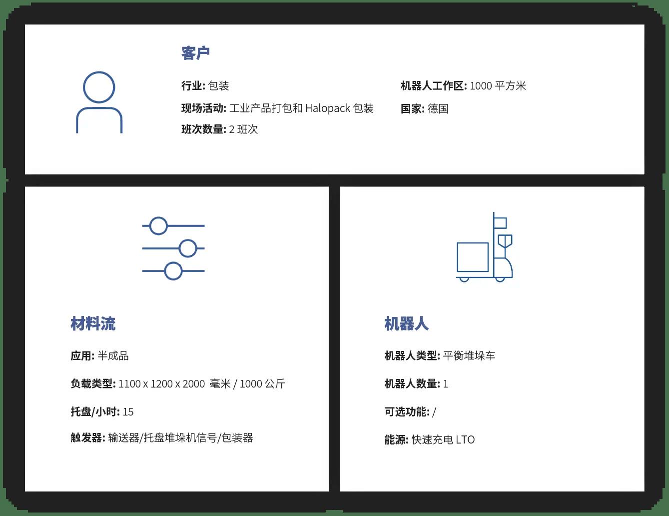 Case-study-Balyo-CN-8.Work-in-Progress-in-Packaging-1